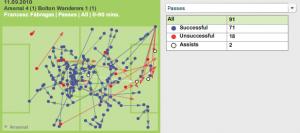 Fabregas_Bolton_-_passes