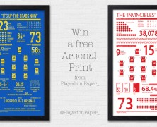 Arsenal Played On Paper Print Competition
